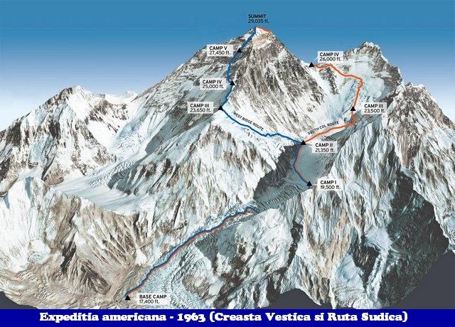 Everest _ evocare 2 _blog 05