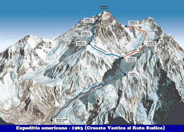 Everest _ evocare 2 _blog 05